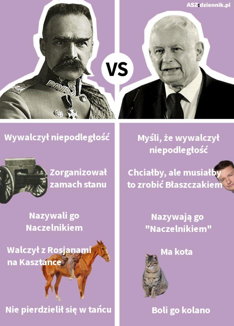 Kaczyński Vs Piłsudski Infografika Na Urodziny Józefa Pilsudskiego