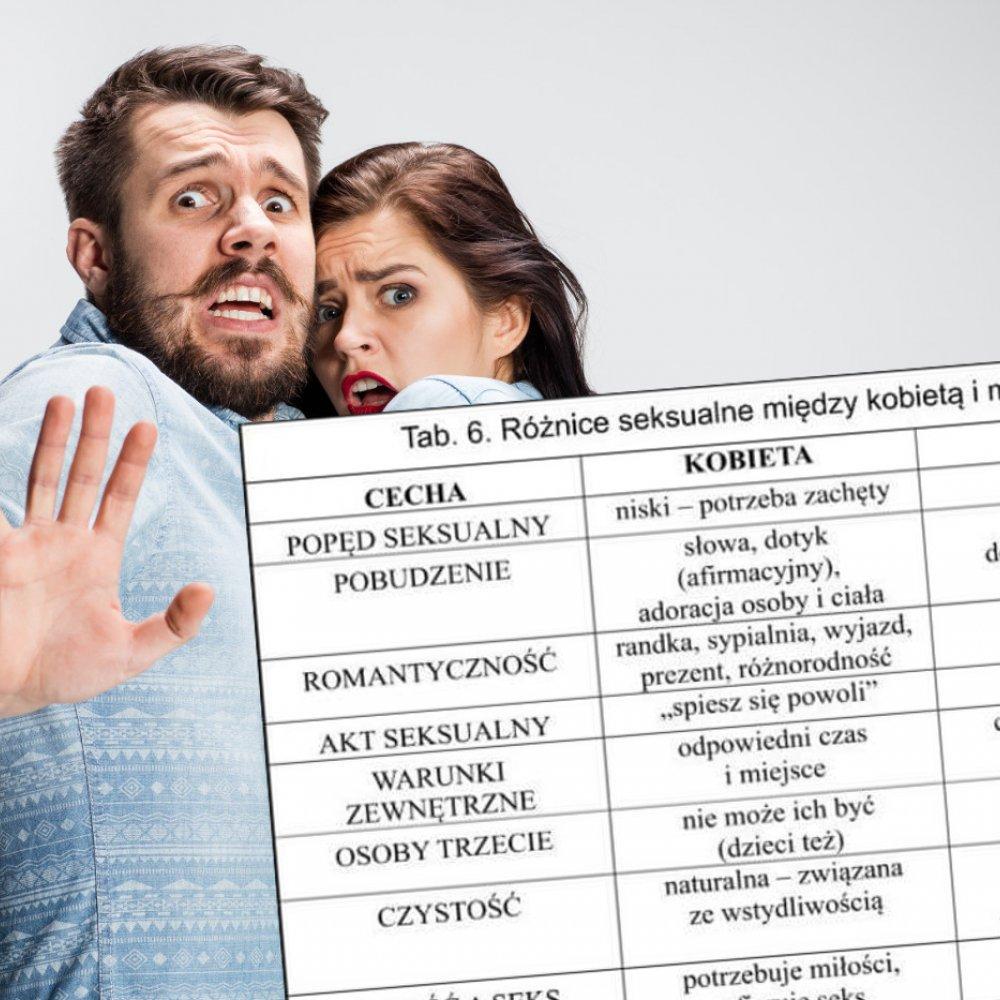 szybkie randki dla osób poniżej 25 roku życia